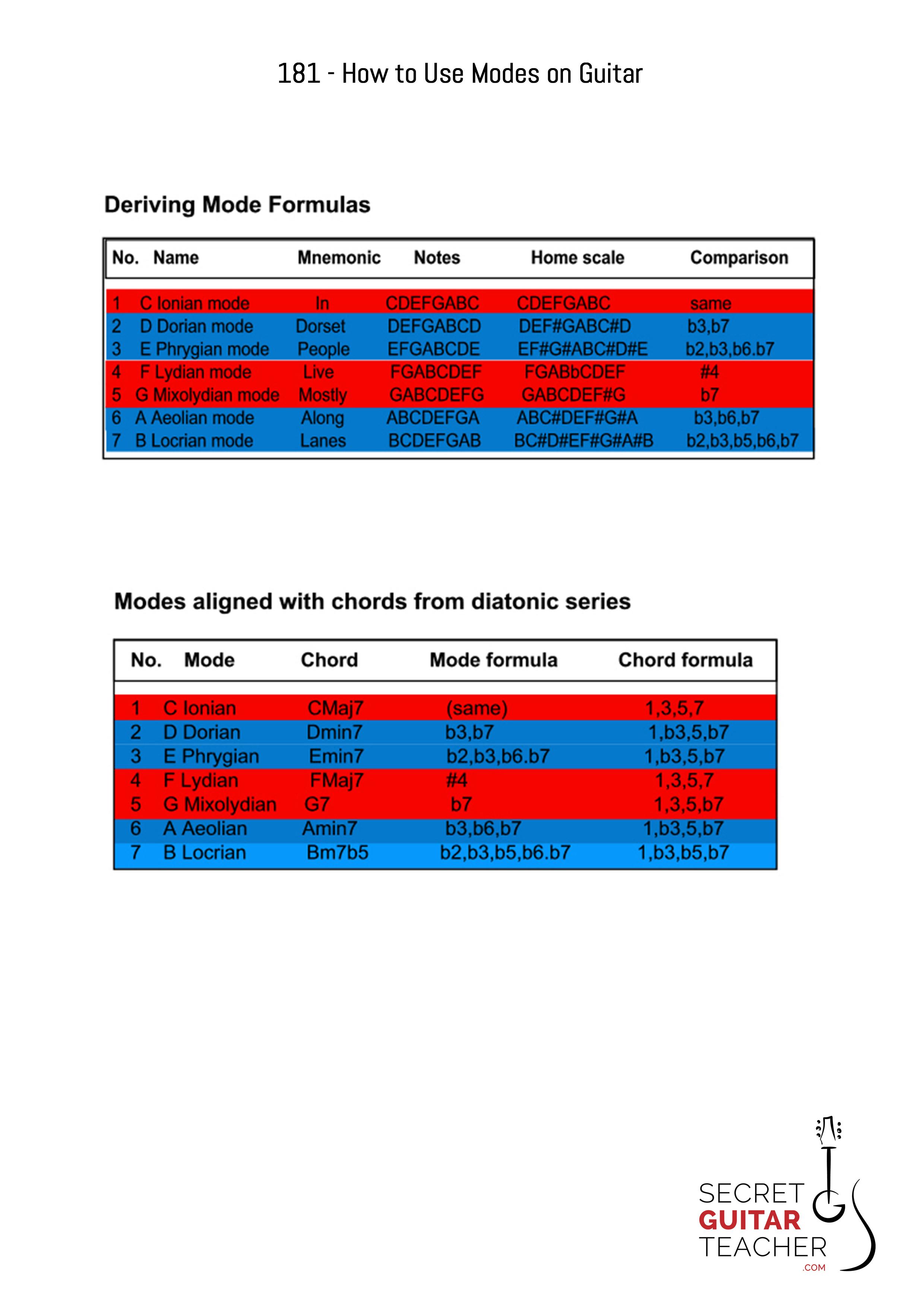 Printouts applying modes download as pdf download as jpg hexwebz Gallery