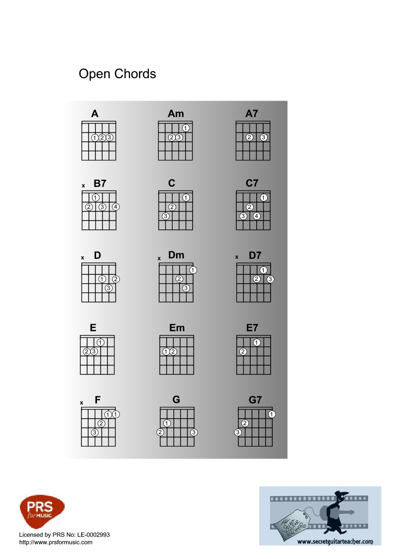 The secret guitar teacher downloadable guitar courses for the promised land second and third solos route 66 jack of hearts let it be relativeness a unique view seventh chords suggested fingerings hexwebz Gallery