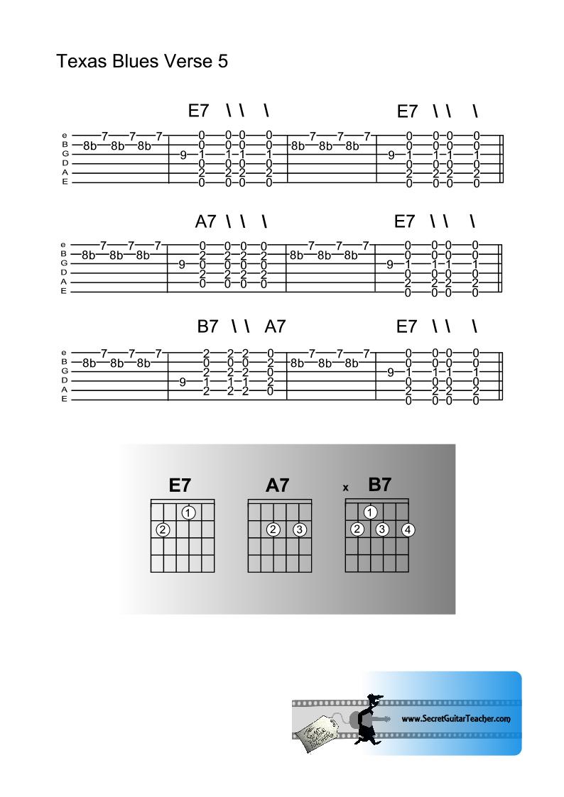 The Secret Guitar Teacher Downloadable Guitar Courses For