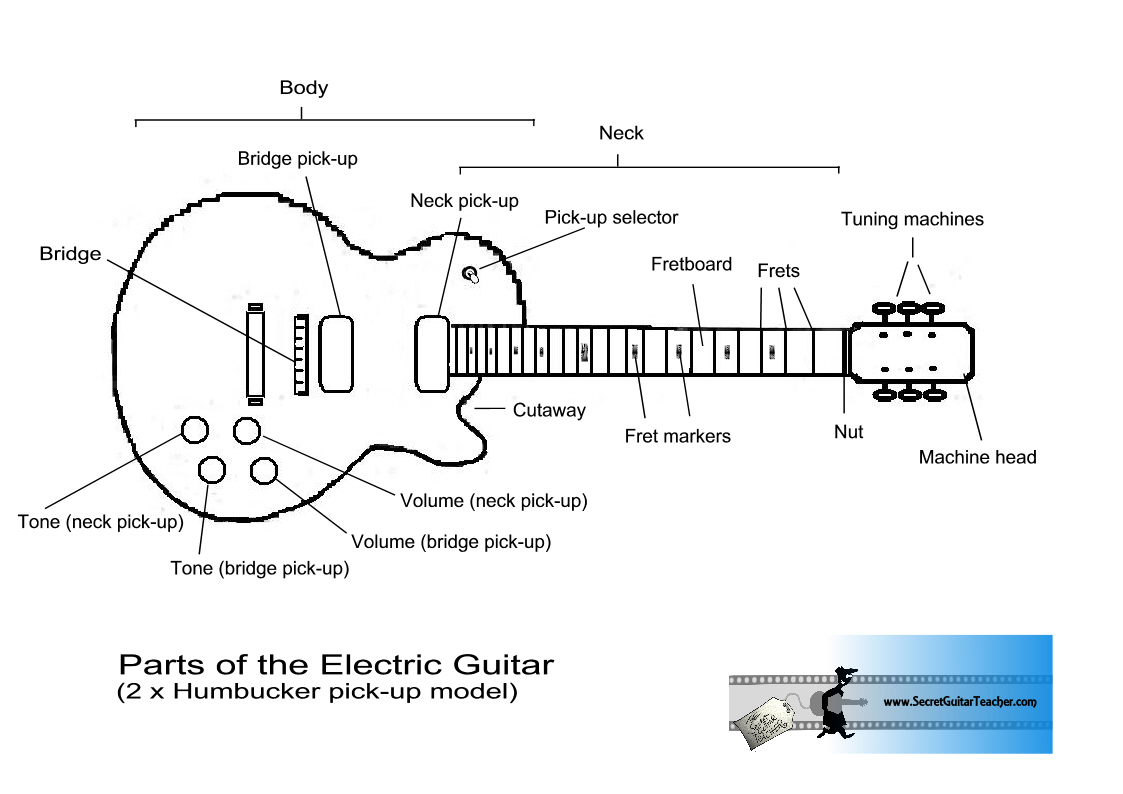 Prs Pickup Wiring Studio Schematics Diagrams Diagram Les Paul Body Free Engine Image For User Cort 2 Humbucker Push