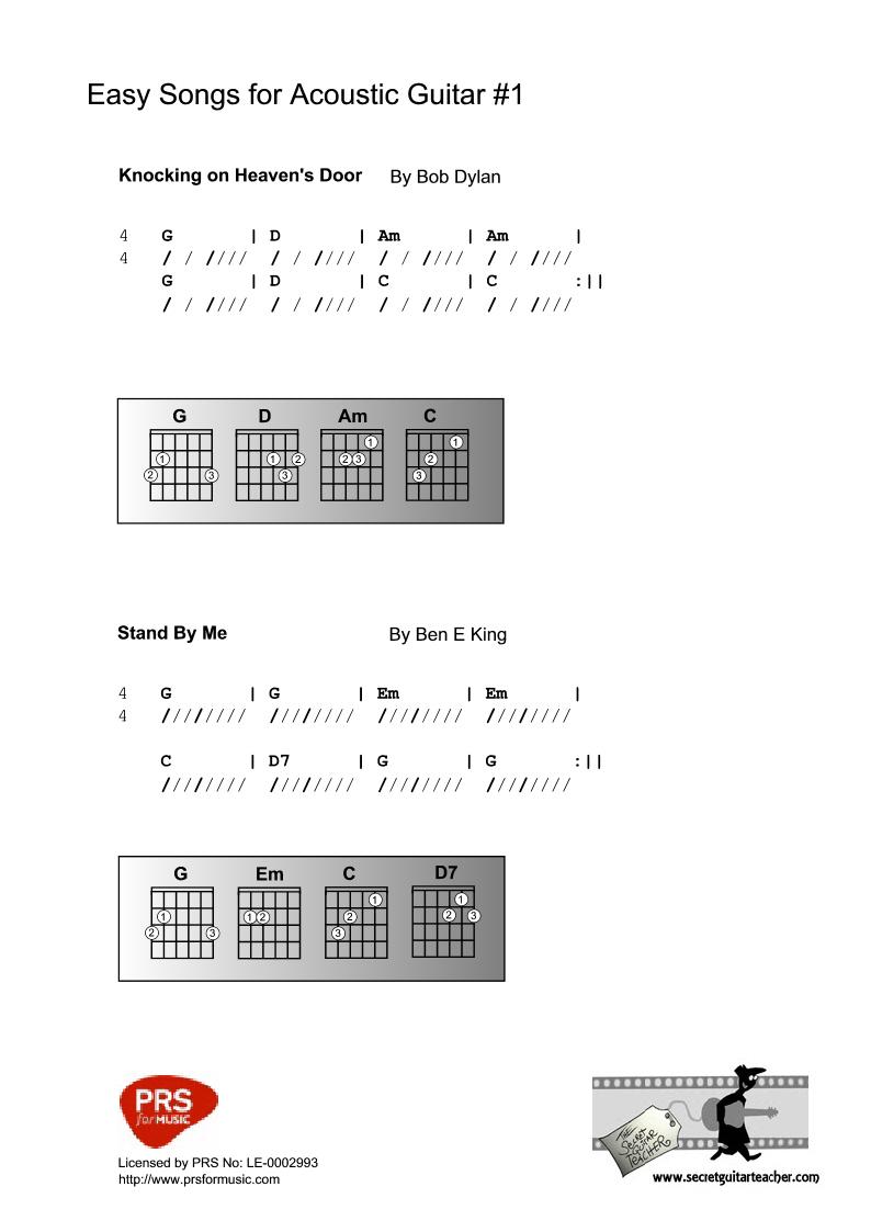 11 Super Easy Country Guitar Songs for Beginners - Insider ...